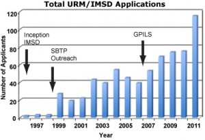 Fig_1.IMSD_Applications.2